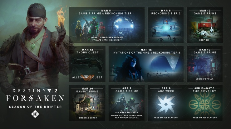Destiny_2_Season_Six_Roadmap